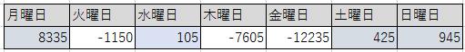f:id:tanakajiro:20170609124508p:plain