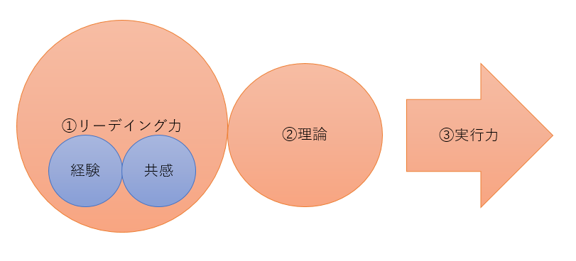 f:id:tanakajiro:20170919155624p:plain