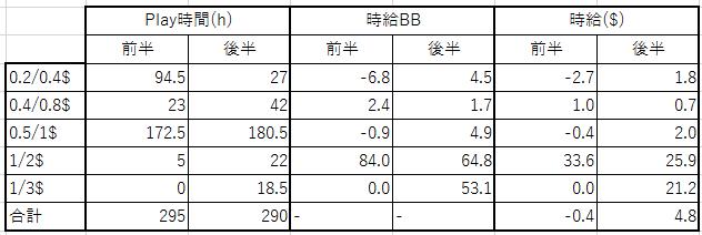 f:id:tanakajiro:20180105224022p:plain
