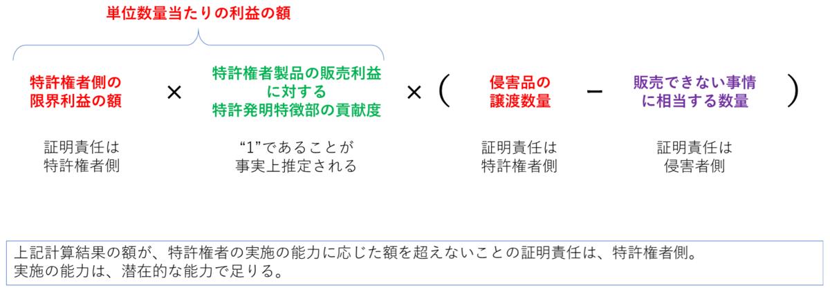 f:id:tanakakohsuke:20200306155444p:plain