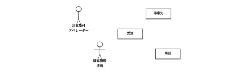 f:id:tanakakoichi9230:20150802022928p:image