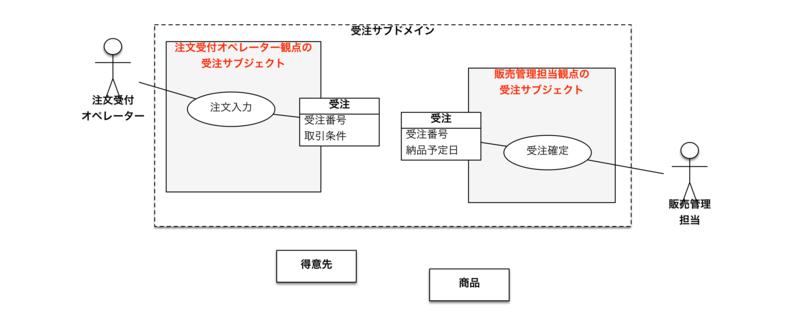 f:id:tanakakoichi9230:20150802022937p:image