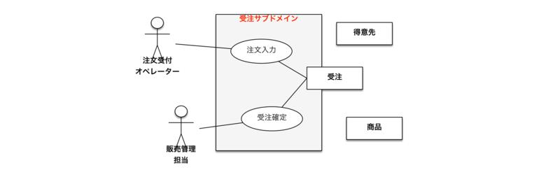 f:id:tanakakoichi9230:20150802022952p:image