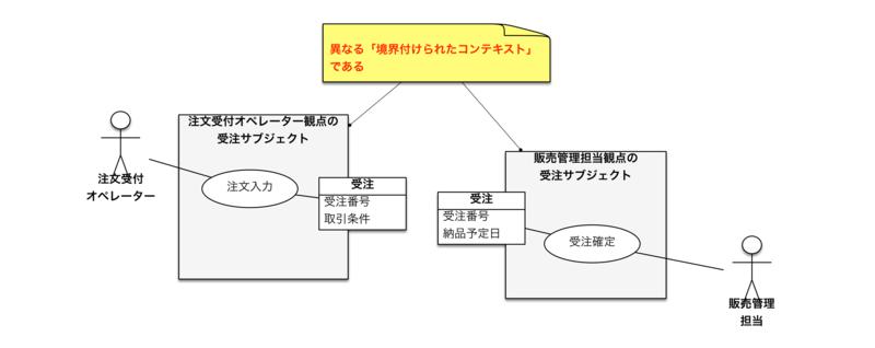 f:id:tanakakoichi9230:20150802023004p:image
