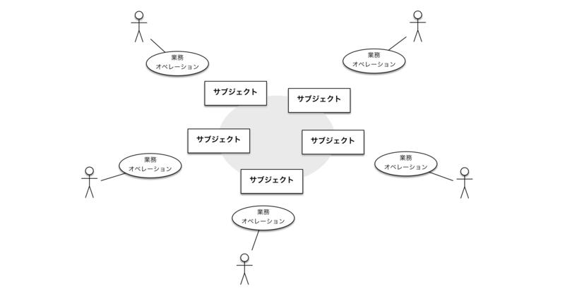 f:id:tanakakoichi9230:20150802023017p:image