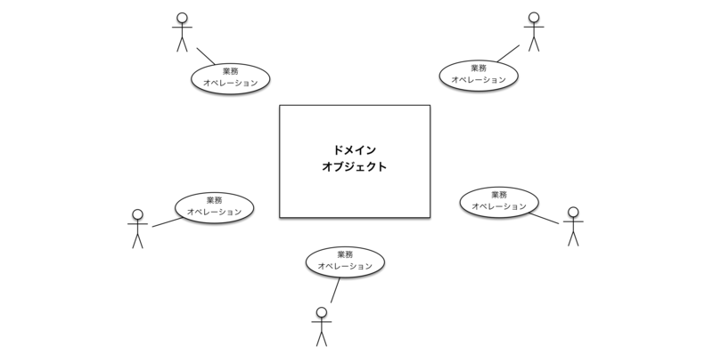 f:id:tanakakoichi9230:20150802023031p:image