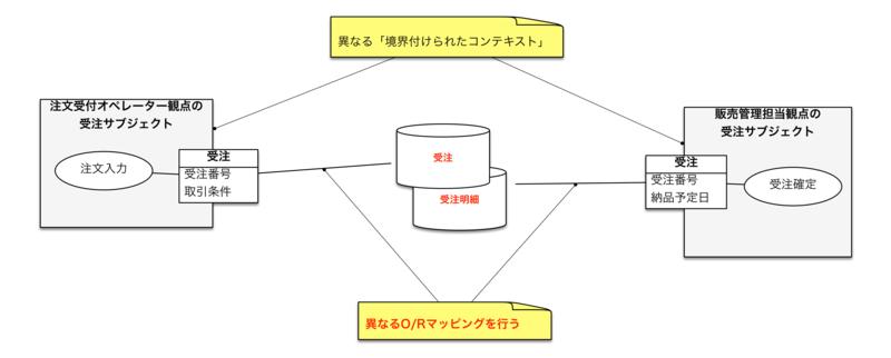 f:id:tanakakoichi9230:20150803110435p:image