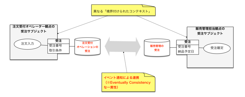f:id:tanakakoichi9230:20150803110445p:image