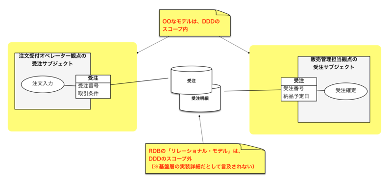 f:id:tanakakoichi9230:20150803110456p:image