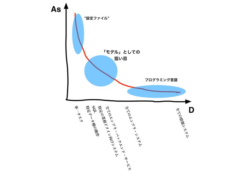 f:id:tanakakoichi9230:20150812130142p:image