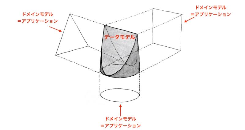 f:id:tanakakoichi9230:20151101212842j:image