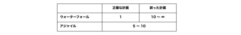 f:id:tanakakoichi9230:20160120010747p:image