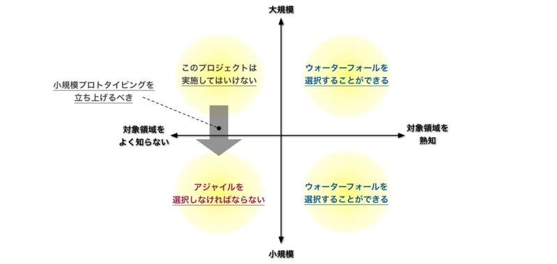 f:id:tanakakoichi9230:20160120010803p:image