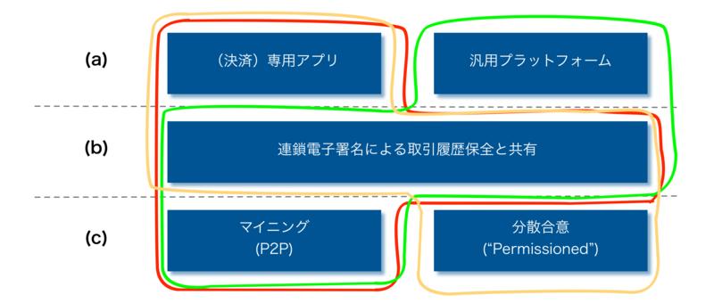 f:id:tanakakoichi9230:20160210212350p:image