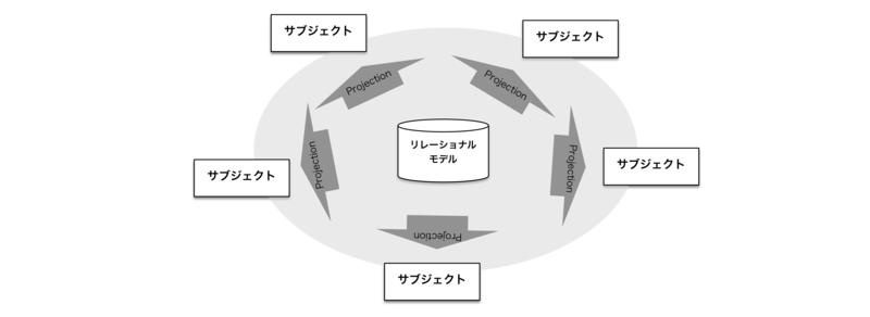 f:id:tanakakoichi9230:20160409231324p:image