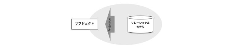 f:id:tanakakoichi9230:20160409231332p:image