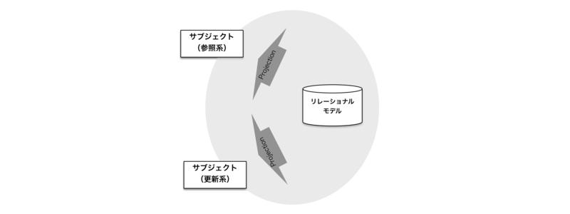 f:id:tanakakoichi9230:20160409231339p:image