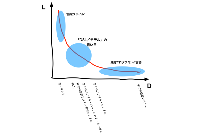 f:id:tanakakoichi9230:20171012005046p:image