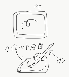 f:id:tanakamado:20191027073835j:plain