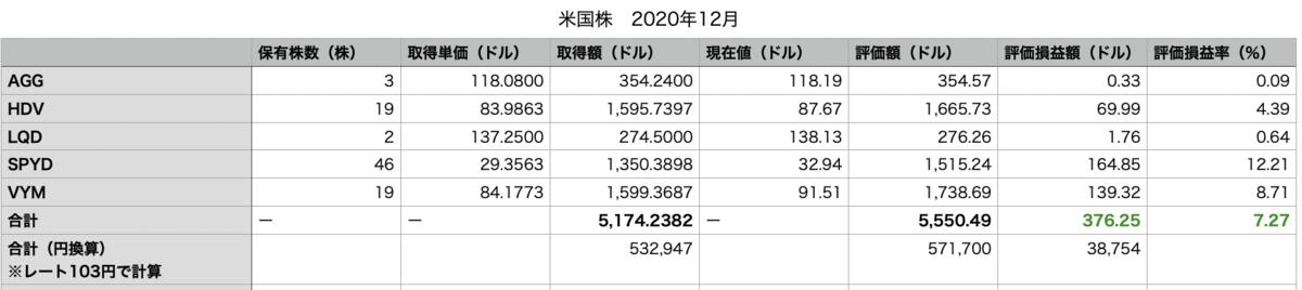 f:id:tanakanayuta:20210109121721p:plain