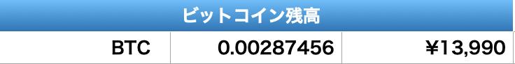f:id:tanakanayuta:20210214151528p:plain