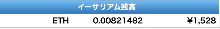 f:id:tanakanayuta:20210214151539p:plain