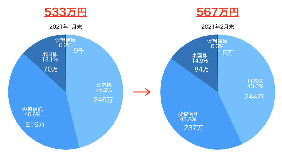 f:id:tanakanayuta:20210227084426p:plain