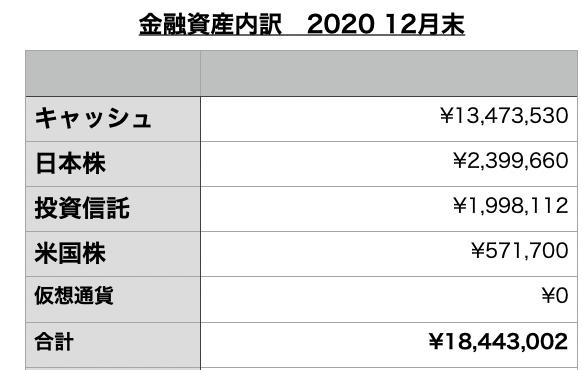 f:id:tanakanayuta:20210227231715p:plain