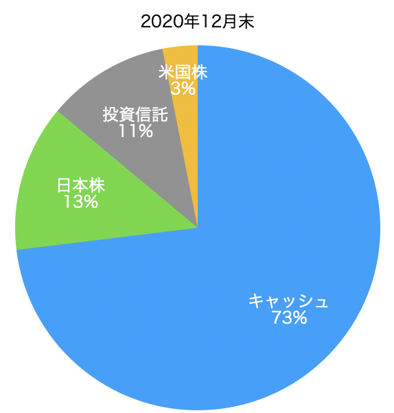 f:id:tanakanayuta:20210227231726p:plain