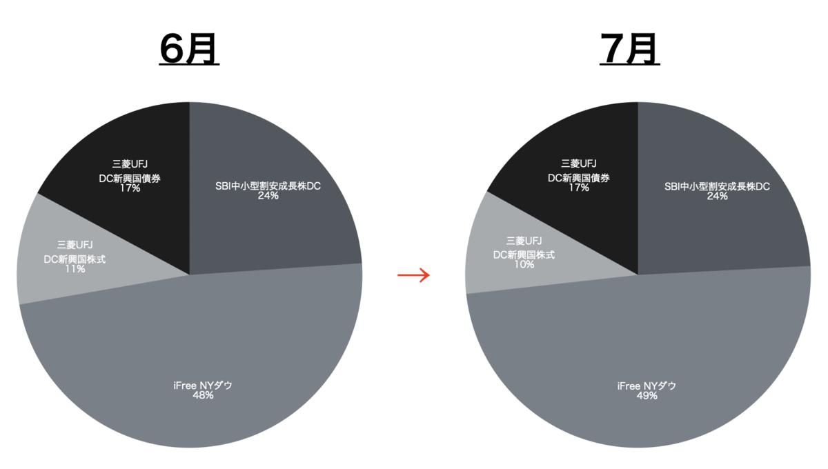 f:id:tanakanayuta:20210815194510p:plain