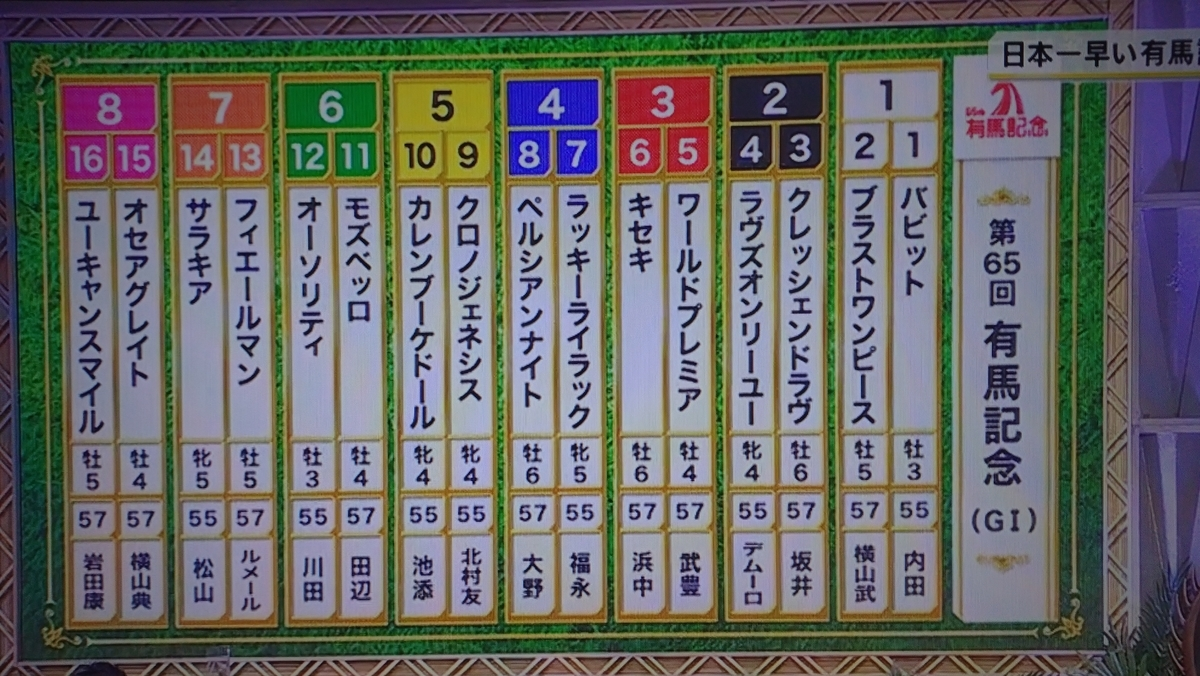 f:id:tanakaokada7313:20201225003828j:plain