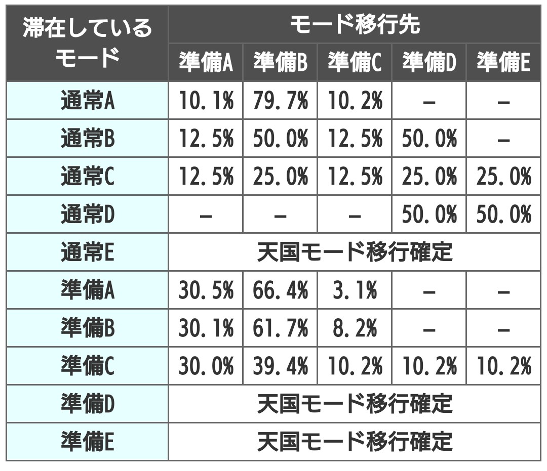 f:id:tanakaokada7313:20210115004928j:plain