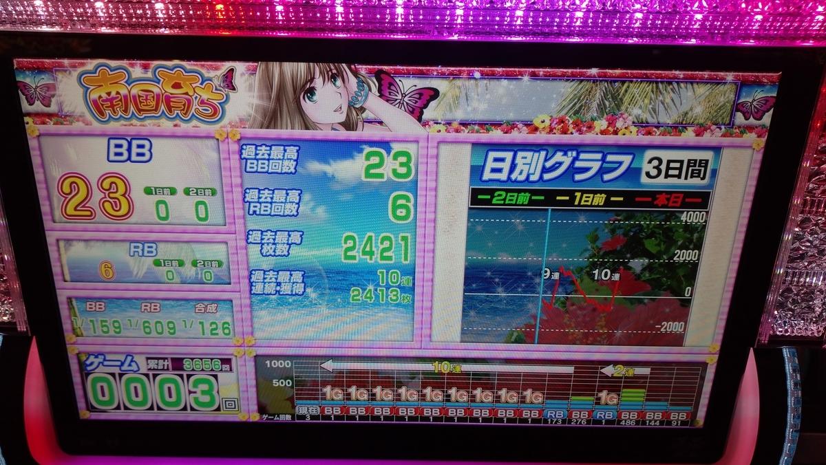 f:id:tanakaokada7313:20210115013514j:plain