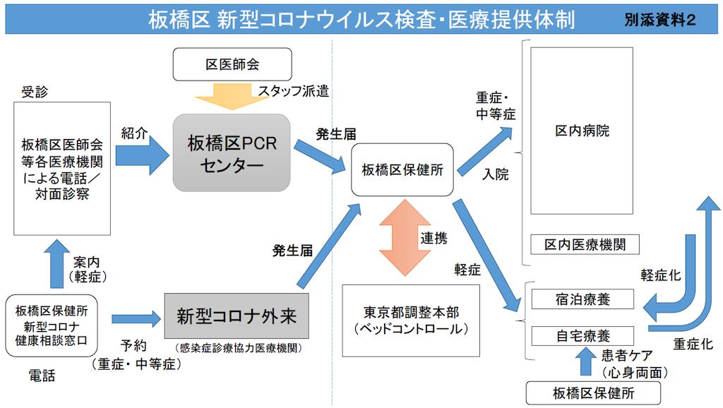 f:id:tanakayasunori:20200514141206p:image