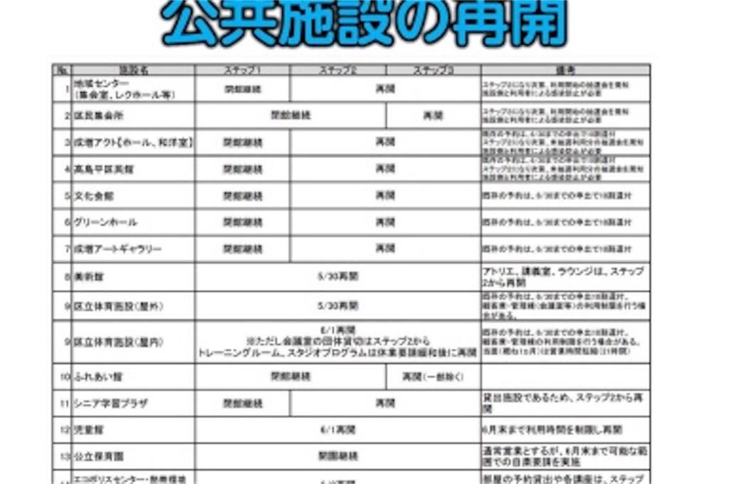 f:id:tanakayasunori:20200527054249j:image