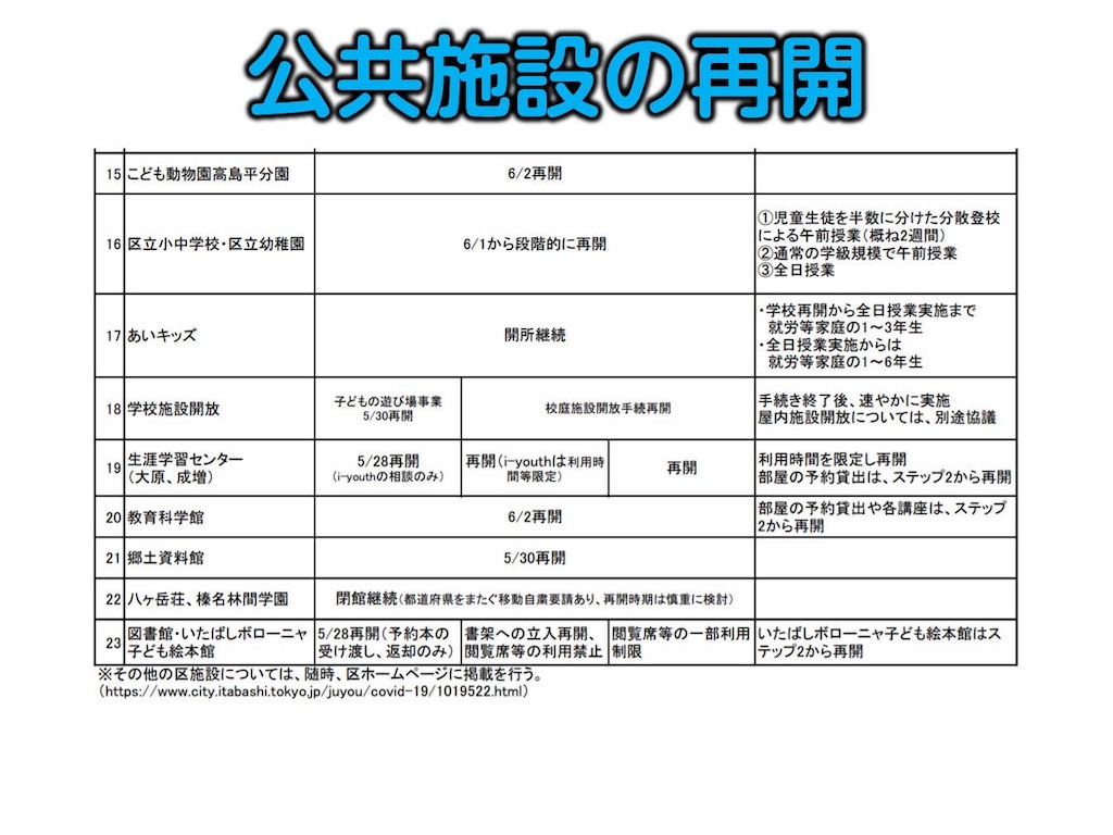 f:id:tanakayasunori:20200527054253j:image