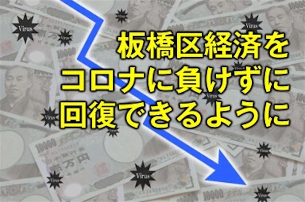 f:id:tanakayasunori:20200614155131j:image