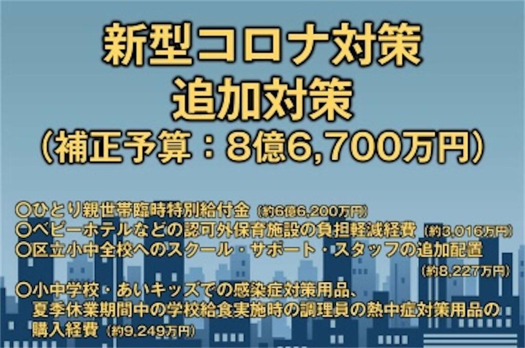 f:id:tanakayasunori:20200621051916j:image