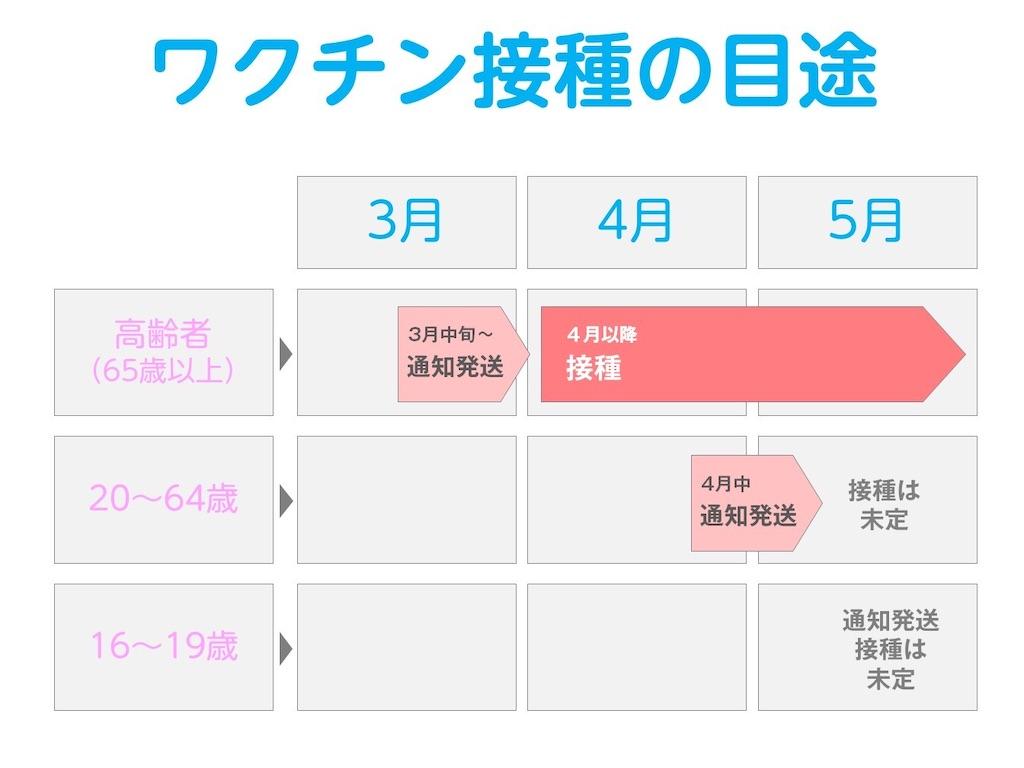 f:id:tanakayasunori:20210218190229j:image