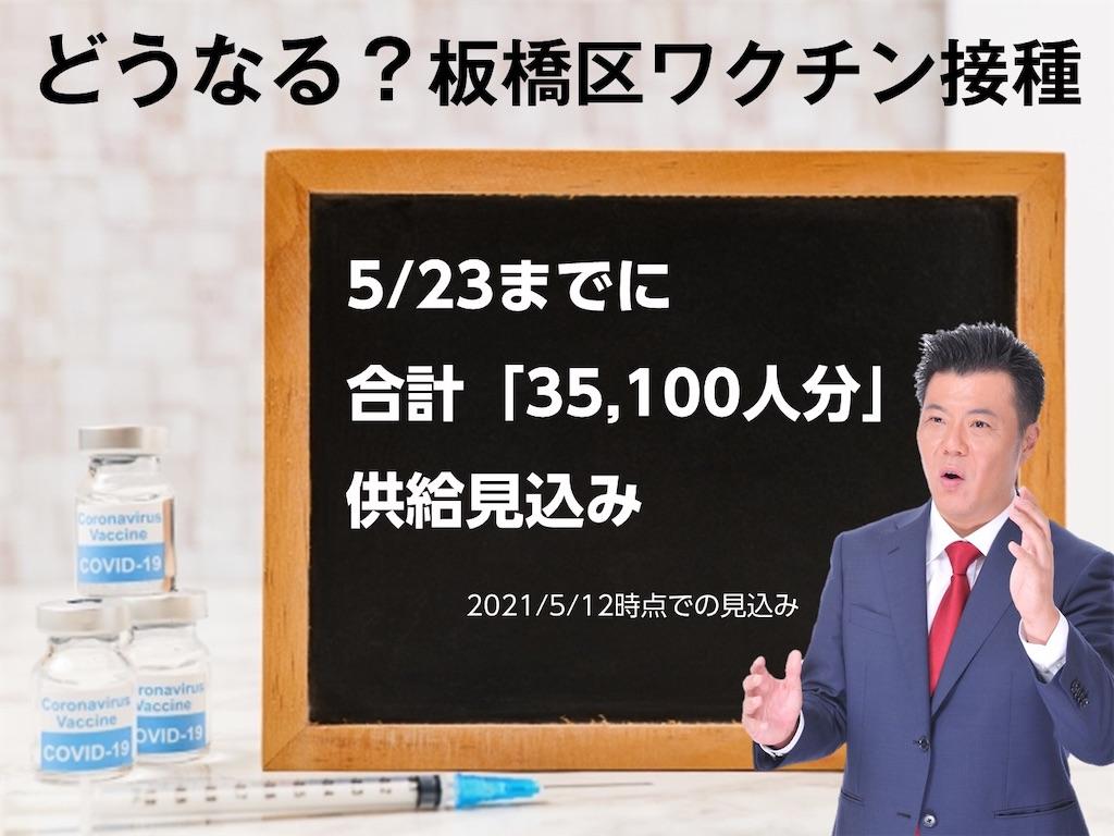 f:id:tanakayasunori:20210512142706j:image