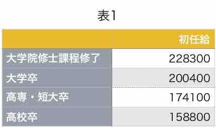f:id:tanakayuuki0104:20190106092752j:plain