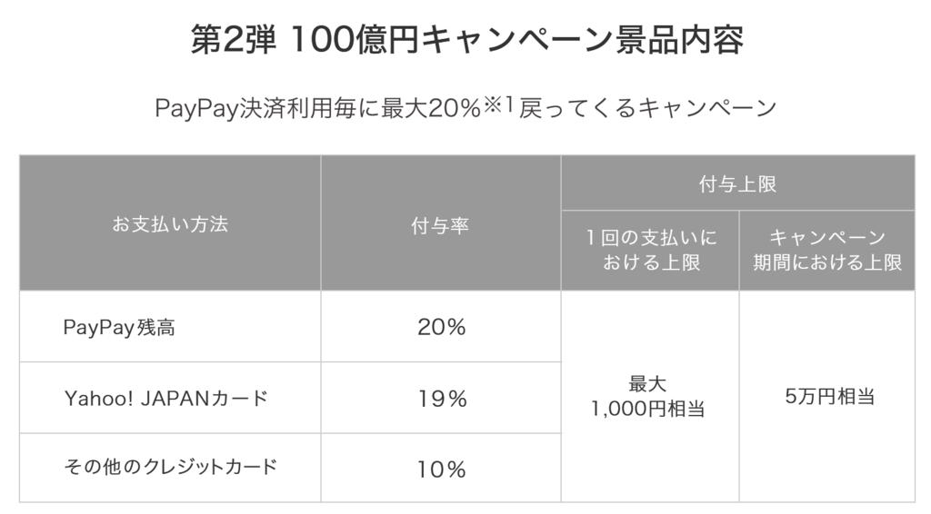 f:id:tanakayuuki0104:20190204211551p:plain