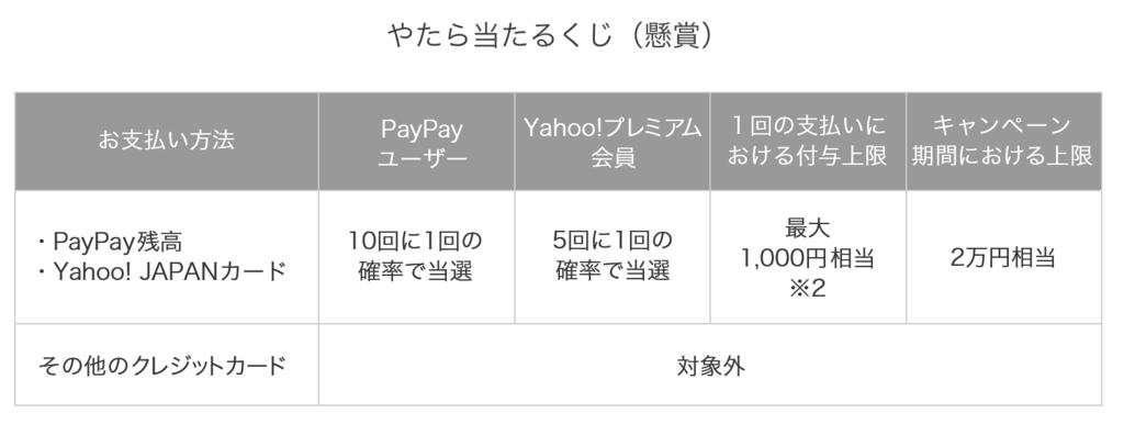 f:id:tanakayuuki0104:20190204211555p:plain