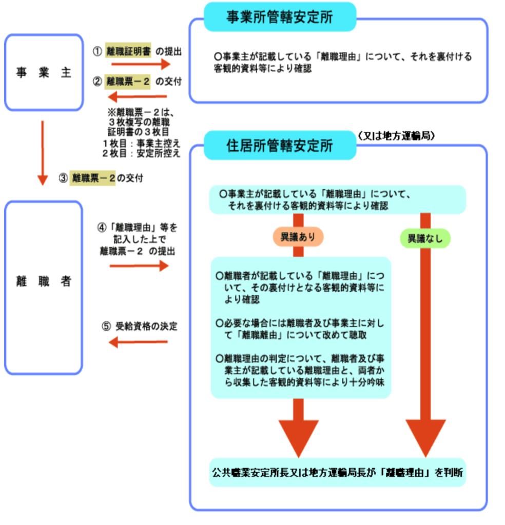 f:id:tanakayuuki0104:20190219223714p:plain