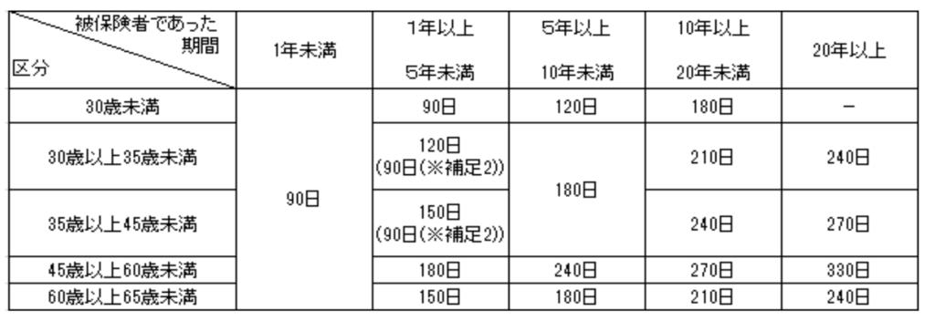 f:id:tanakayuuki0104:20190219224643p:plain