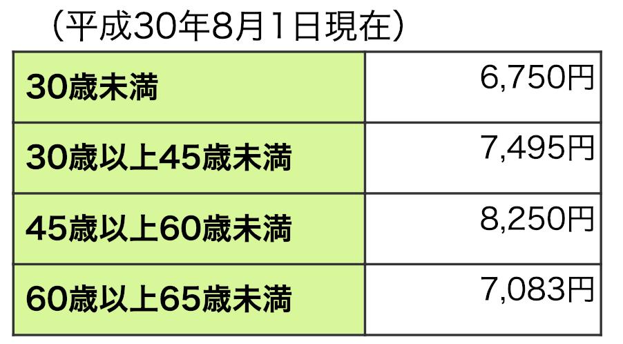 f:id:tanakayuuki0104:20190219225104p:plain