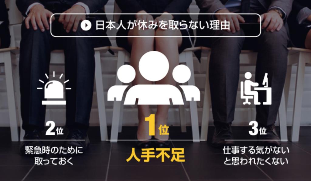 f:id:tanakayuuki0104:20190228232024p:plain