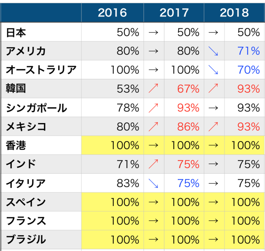 f:id:tanakayuuki0104:20190301194640p:plain