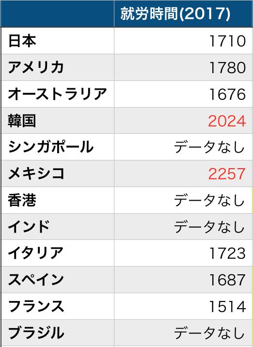 f:id:tanakayuuki0104:20190301200643p:plain