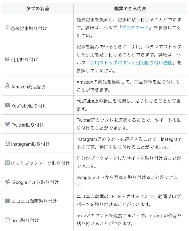 f:id:tanakayuuki0104:20190303112309p:plain